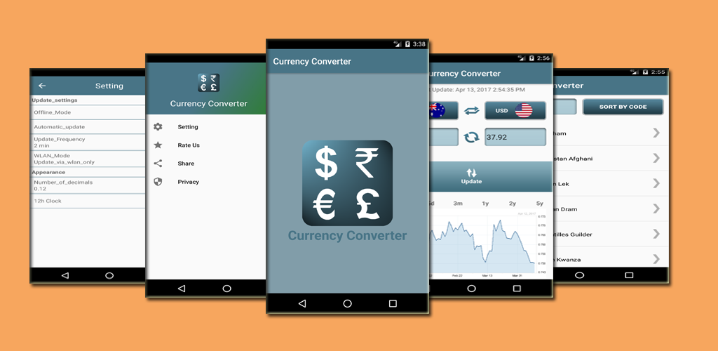 Currency Converter Has Exchange Rates Lists And Graphs With Historic Data You Can Use As Rate Calculator