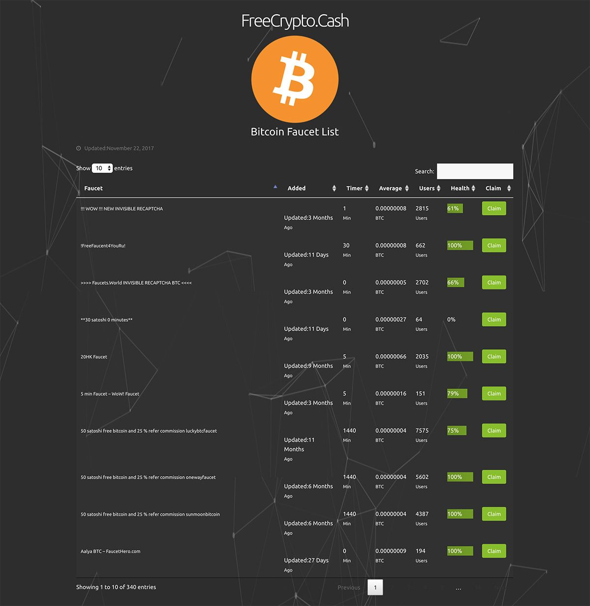 Top faucets lists for free Bitcoins & Altcoins. Claim Ethereum ...