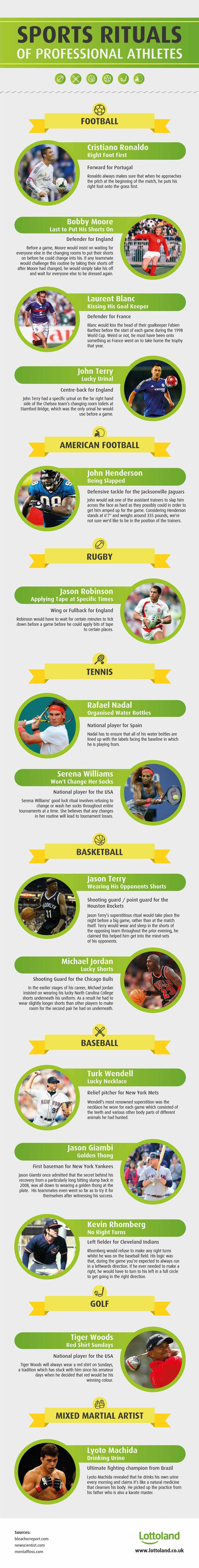 The Most Bizarre Sports Rituals of Professional Athletes #Infographic