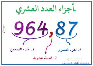 الأعداد العشرية مدرستي نور حياتي In 2021 Decimal Number Mathematics Decimals