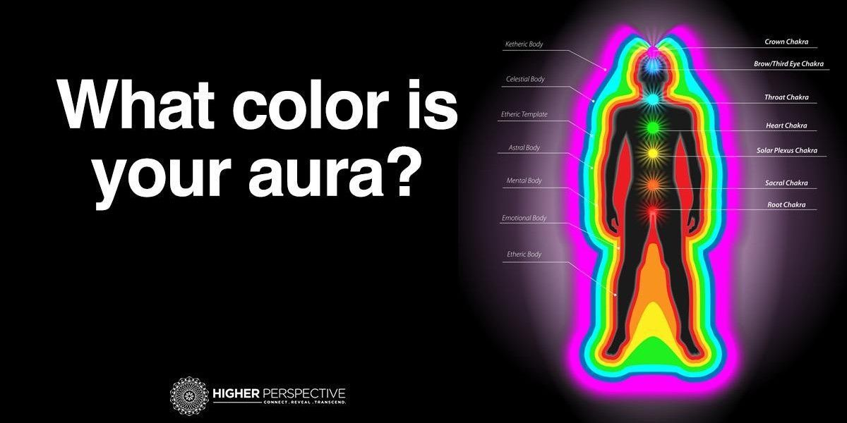 How Do You Know Your Aura Color
