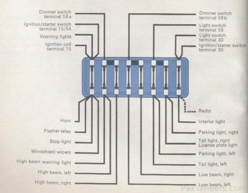 1965 VW Wiring Diagram | 1965 Volkswagen Type-1 Beetle DIY ... Vw Pickup Fuse Diagram on toyota fuse diagram, isuzu pickup fuse diagram, volkswagen fuse diagram, lexus fuse diagram, ford bronco fuse diagram, volvo fuse diagram, ford mustang fuse diagram,