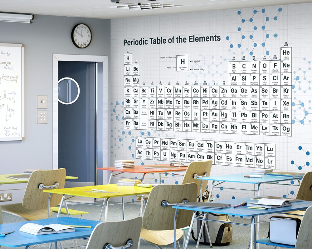 Periodic Table Wall Mural Wallpaper Mural Ohpopsi In 2020 Science Bedroom Decor Mural Wallpaper Wall Murals