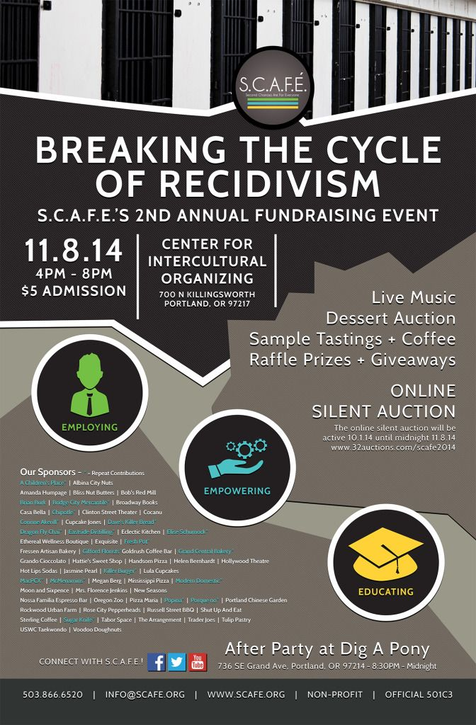 News S C A F E Non Profit Organization S C A F E Non Fundraising Events Prize Giveaway Fundraising