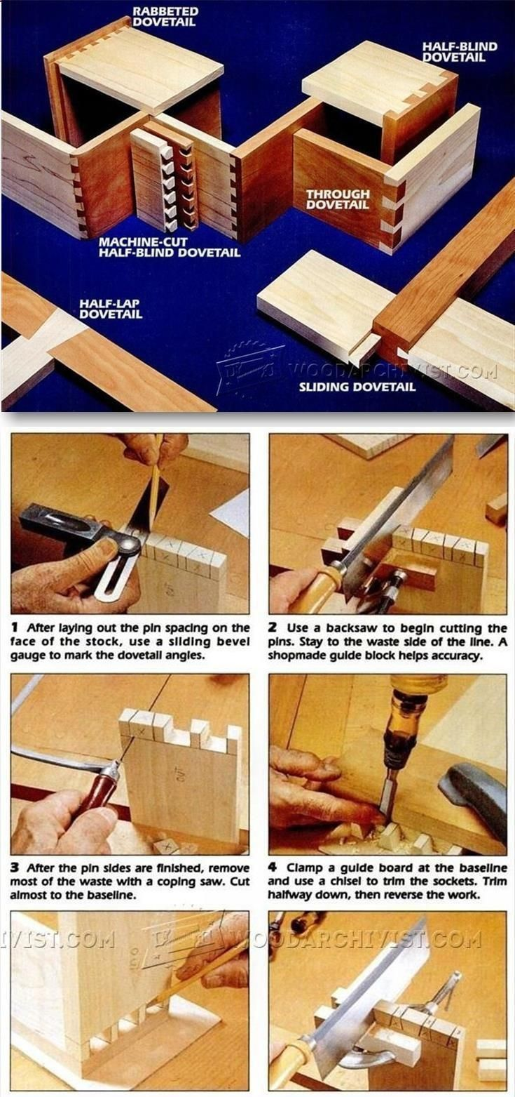 Teds Wood Working Dovetail Technique