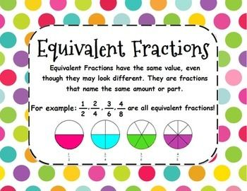 Fractions Posters Like Unlike Equivalent Equv By X And