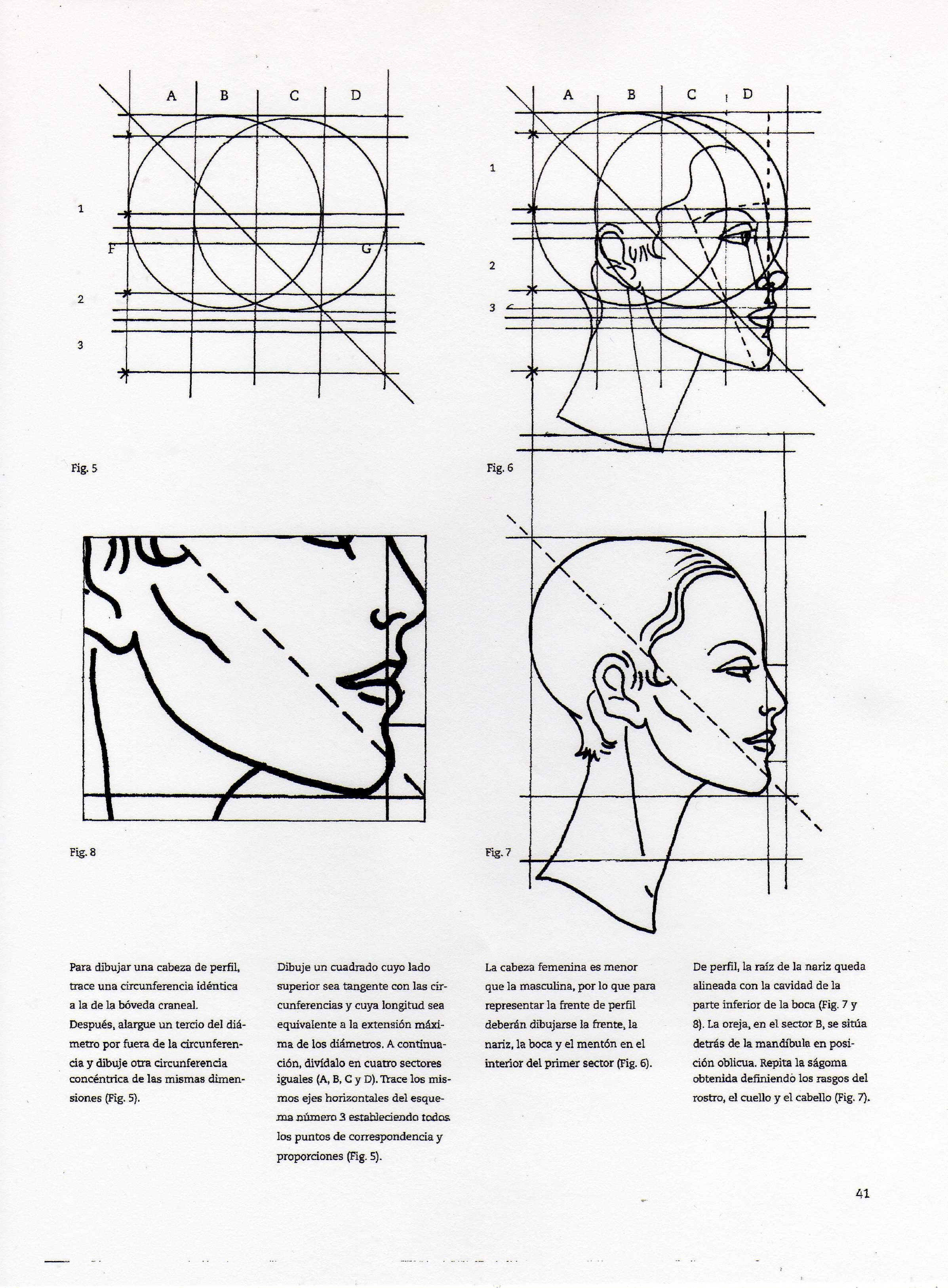 Rostro Dibujos Figurin Diseno De Modas