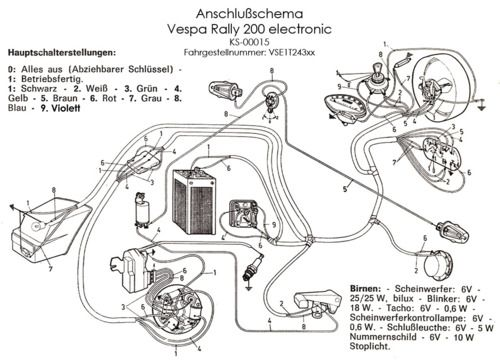 German market wiring schematic (bar-end indicators