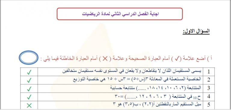 نماذج أسئلة إجابة الإختبار مادة الرياضيات الفترة النهائية 2 للصف الثاني المتوسط الفصل الدراسي الثاني Chart Map Map Screenshot
