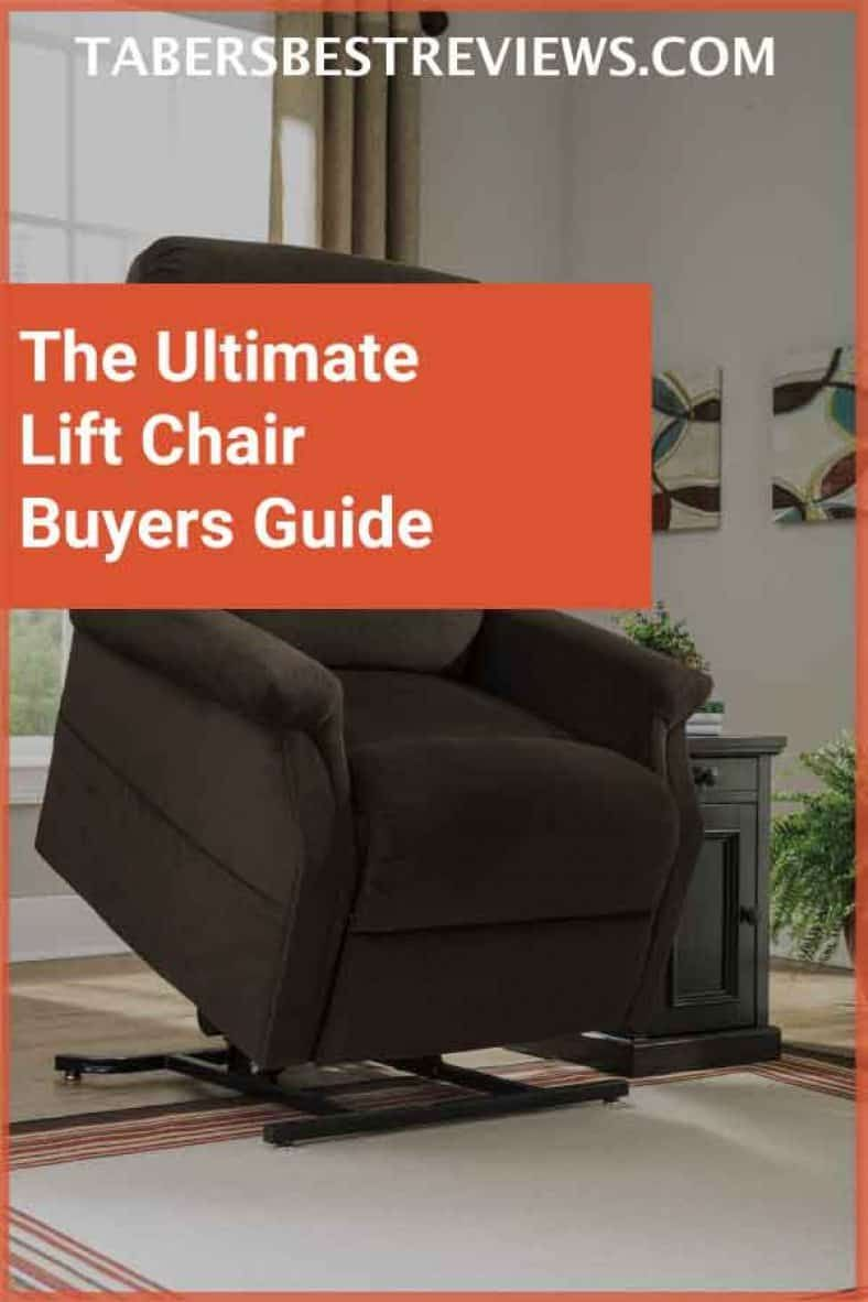 Lift Chair Buyers Guide Lift Chairs Lift Chair Recliners Blue