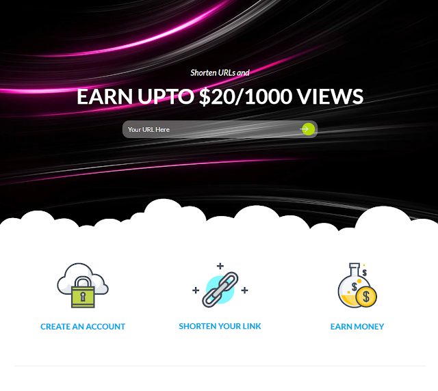 Entire World: The most easiest way to earn 20$/1000views on Inte...