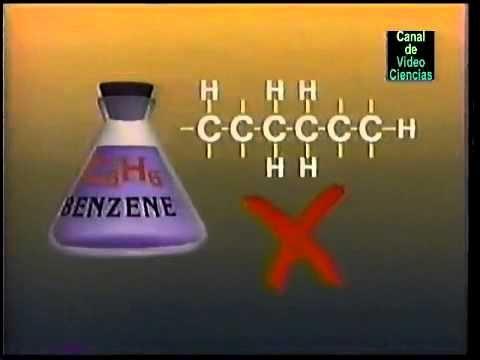 Química Orgánica 1de6   Introducción