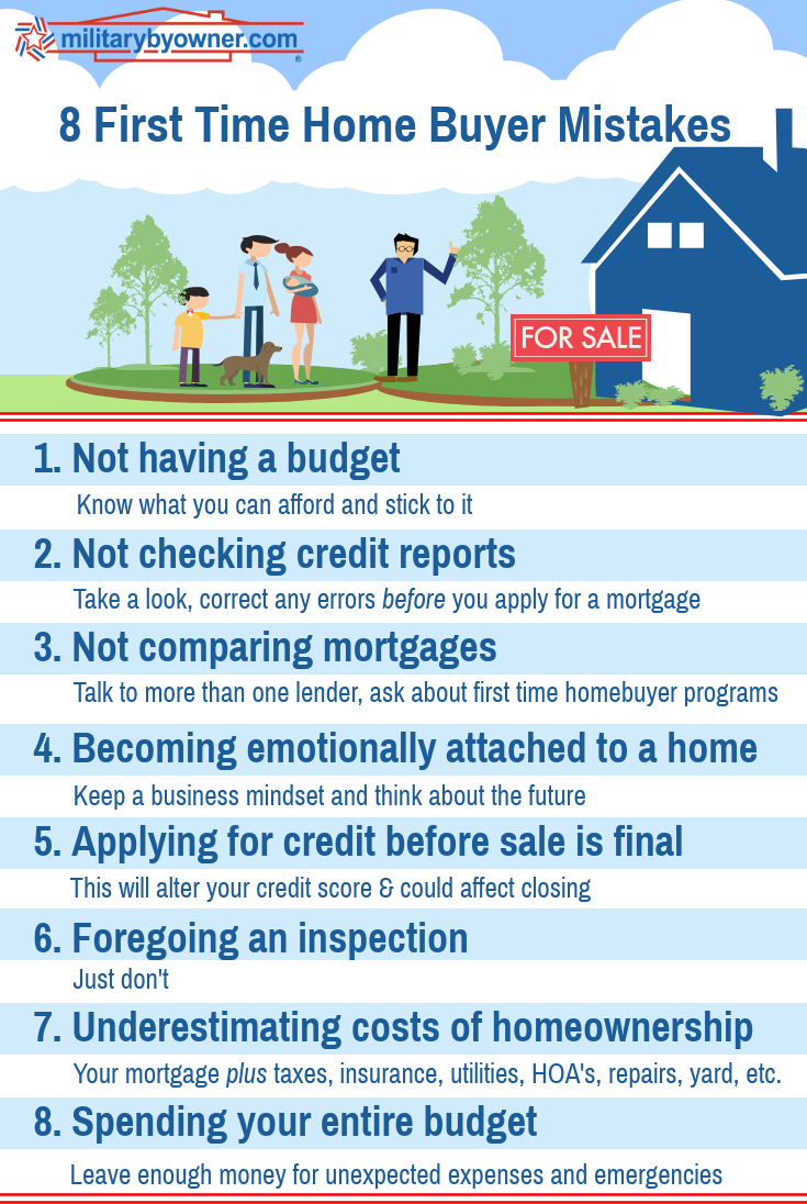 Common Mistakes that First-Time Home Buyers Make