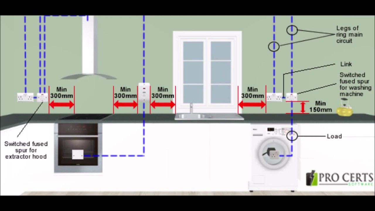 Can A Socket Be Installed Inside A Kitchen Cabinet Kitchen Electrical Appliances Kitchen Appliances Built In Dishwasher