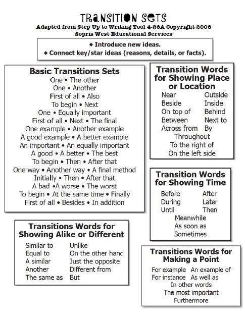 transition words for writing folders fourth grade bies from  transition words for writing folders fourth grade bies from the high tech teacher