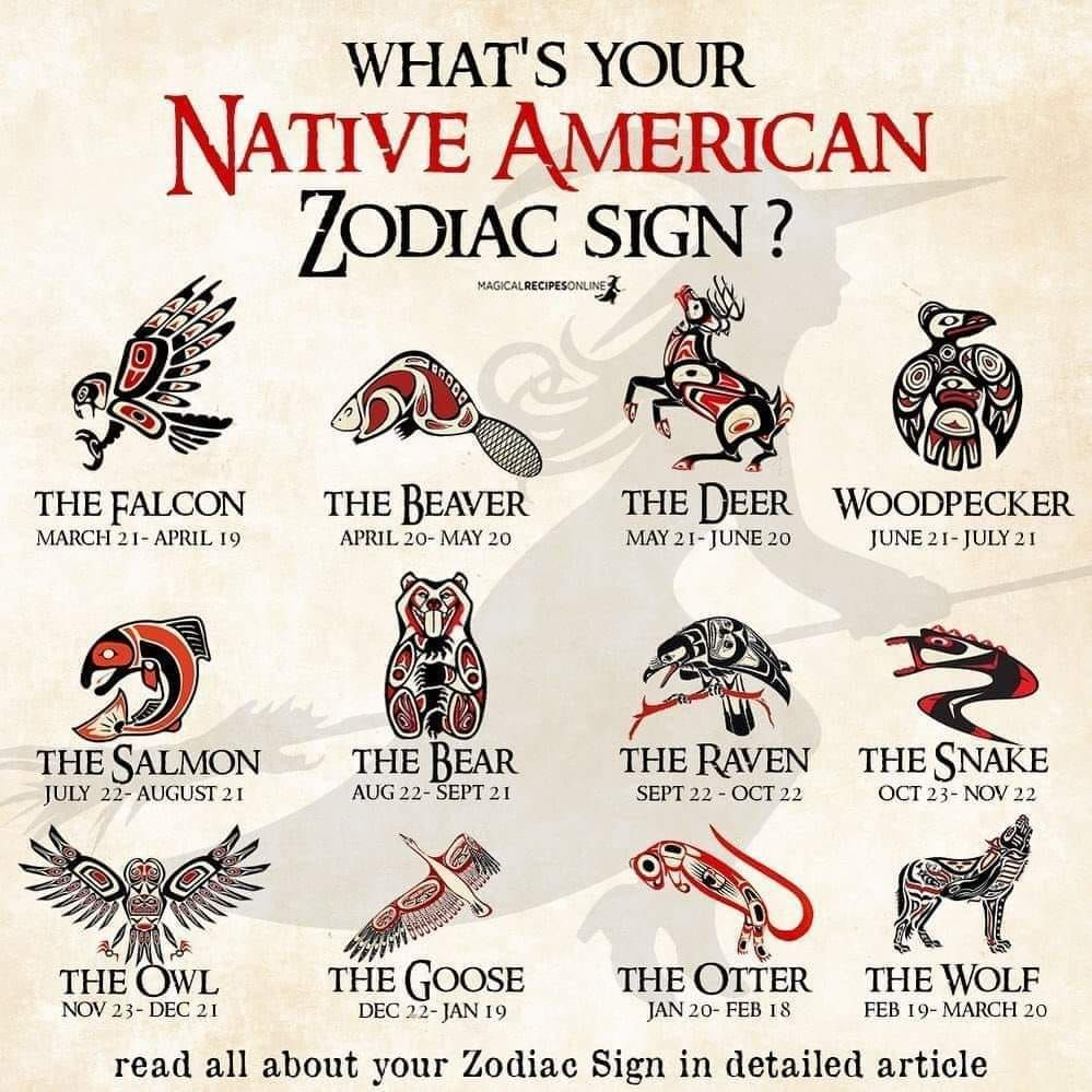 What is your Native American Zodiac Sign?