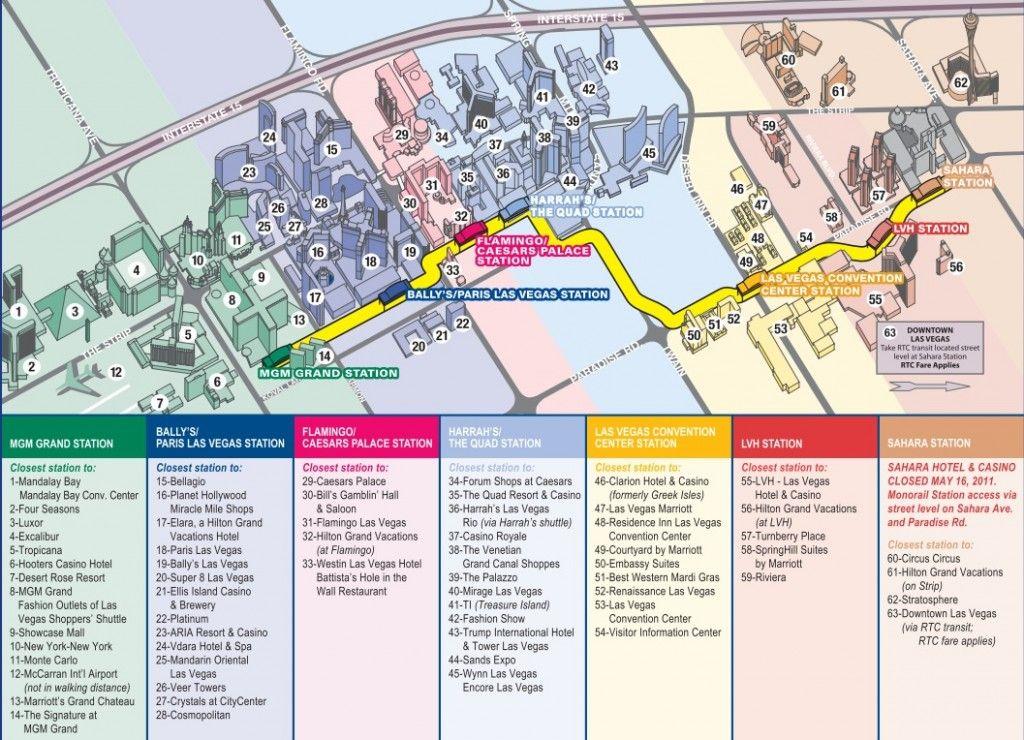Avoid the Traffic Las Vegas Monorail Vegas strip map Las vegas