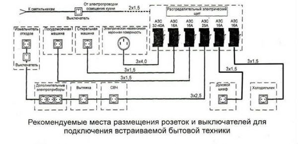 Kitchen Electrical Wiring Diagram With Regard To Bright