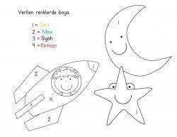 Okul öncesi Uzay Roket Boyama Bakılacaklar