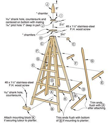 tuteur trellis plans woodworking projects plans gardening