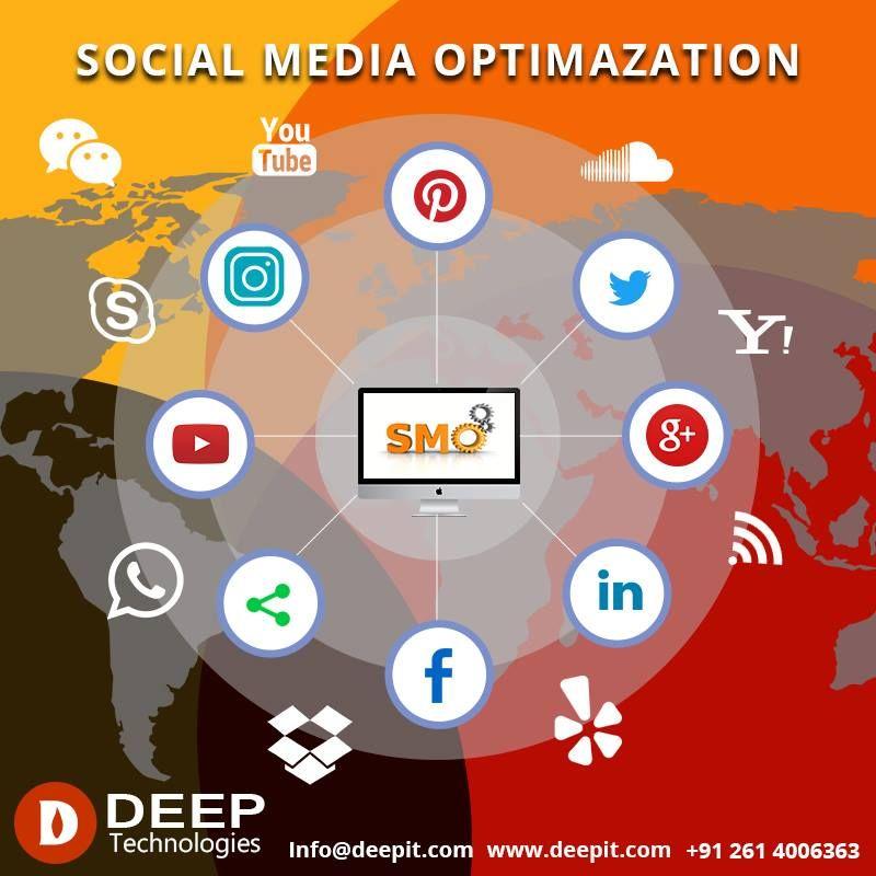 SEO & SMO Social media optimization, Seo digital