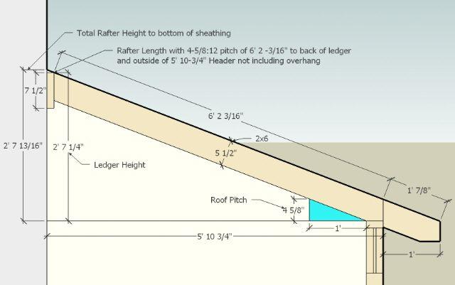 Porch roof diagram wiring center building porch roof diagram wiring diagram u2022 rh championapp co diagram back porch diy porch roof plans solutioingenieria Image collections