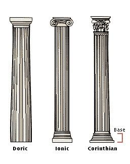 DESIGN DICTIONARY: Column Styles | Columns, The o'jays and Corinthian