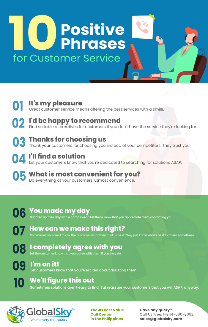 10 Positive Phrases for Customer Service Positive