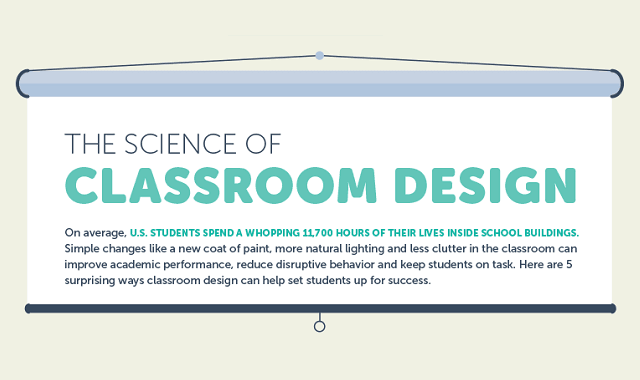 Classroom Design Scholarly ~ The science of classroom design infographic pinterest