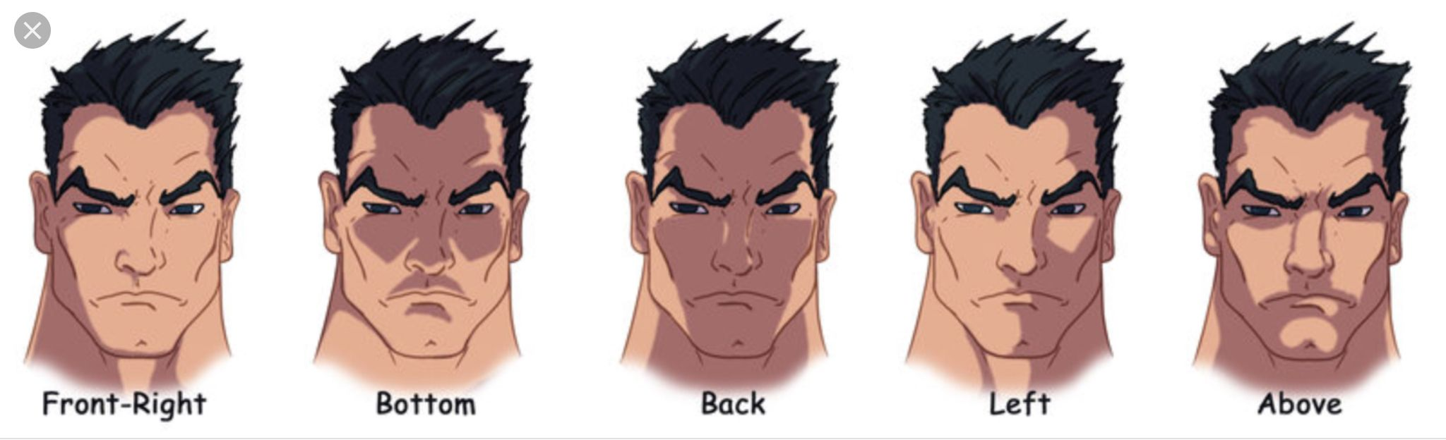 Face Shading Reference Shading Techniques Character Design Human Drawing