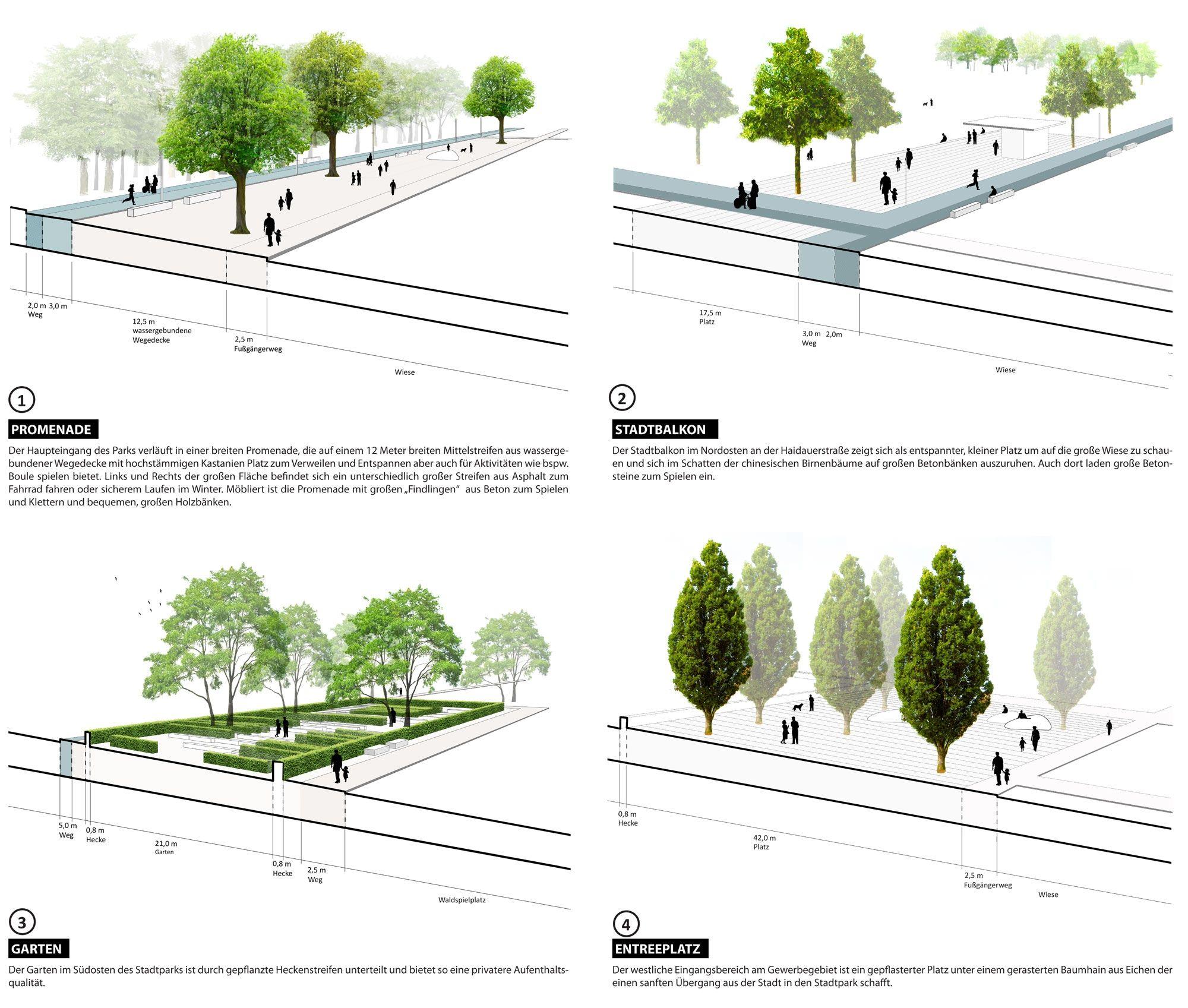 MAN MADE LAND (2014): Neubau eines Stadtparks, Neutraubling (DE ...