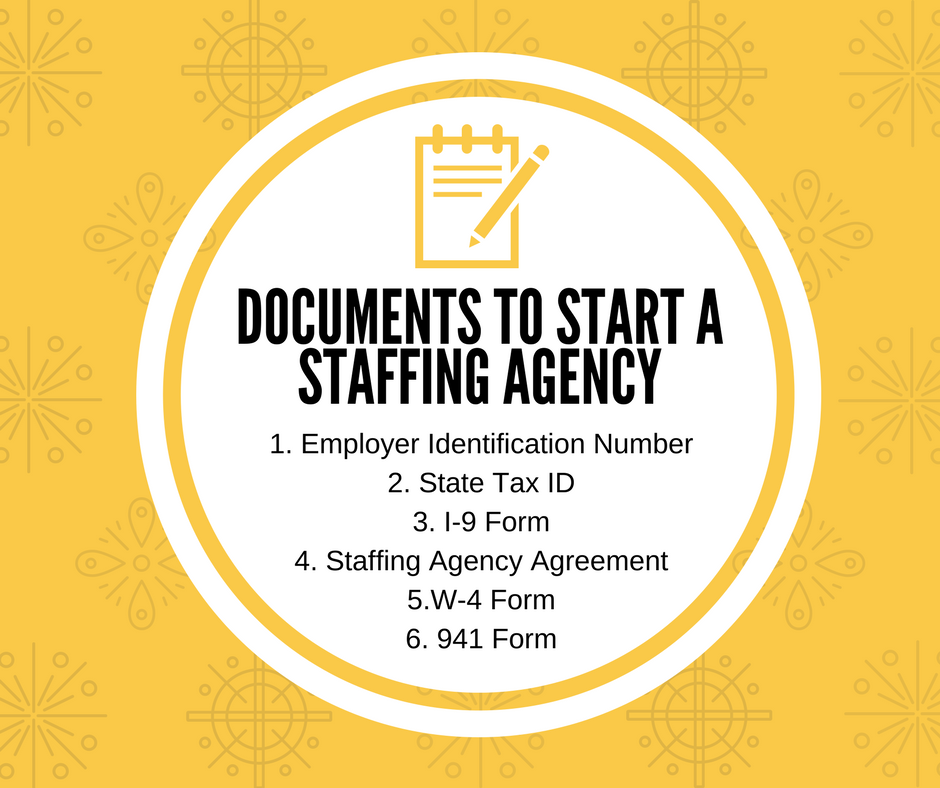 If You Re Planning On Starting A Staffing Agency There Are A Lot Of Forms You Need That Vary By The Stat Staffing Agency Love What Matters Inspirational Words