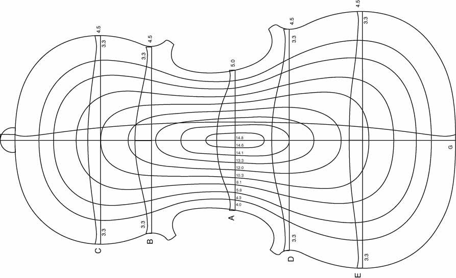 21 awesome violin parts diagram images