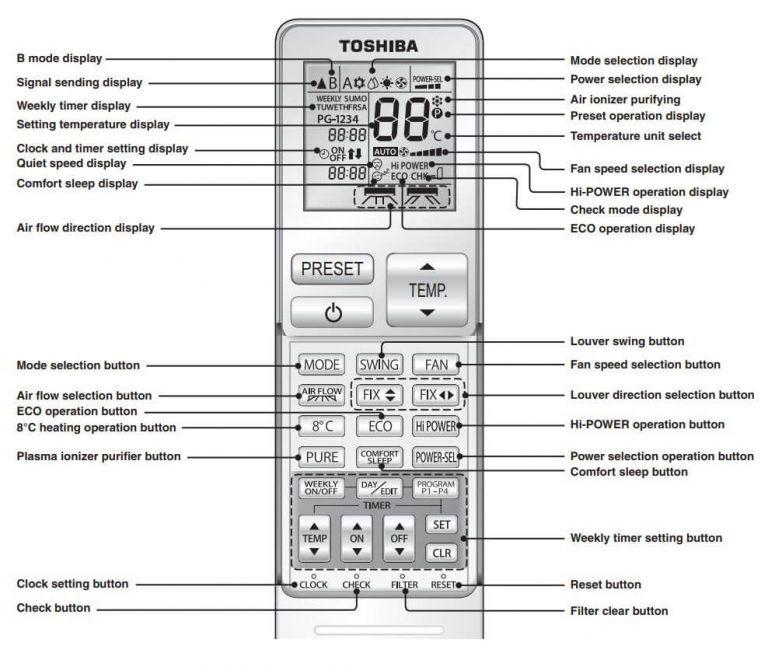 Toshiba Air Conditioner Error Codes Acerrorcode Com Error Code Toshiba Coding