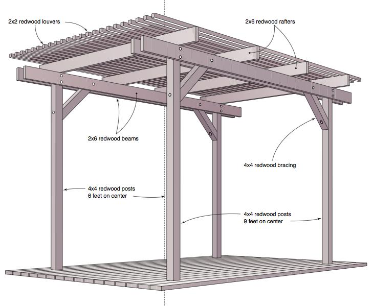 Basic Pergola Construction Wood Lean To Shed Plans Storage Shed Pergola Plans Pergola Diy Pergola