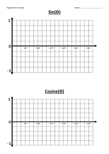 Trigonometric-Graphs-Axes.docx | Maths (Algebra) Secondary School ...