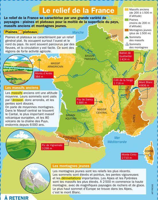 Le Relief De La France L Education Francaise Geographie France