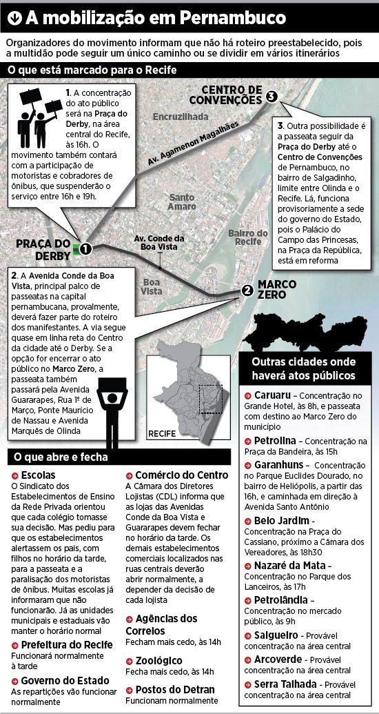 Protestos em Pernambuco