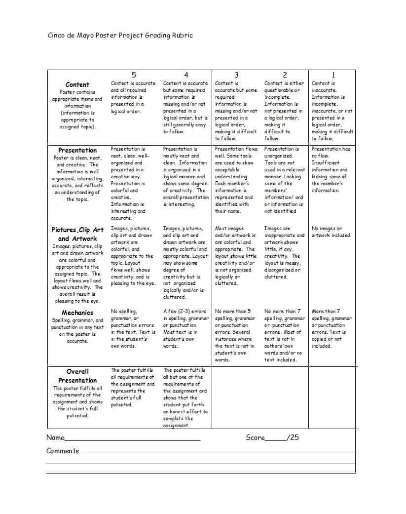 46 Editable Rubric Templates Word Format ᐅ Template Lab In