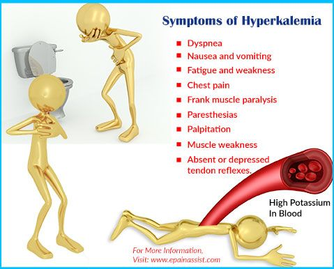 Hyperkalemia Physical Therapy Metabolic Disorders