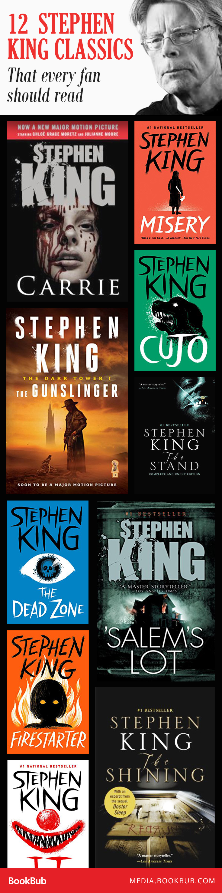 Movie list of Stephen King. The best films based on the works of the author 23