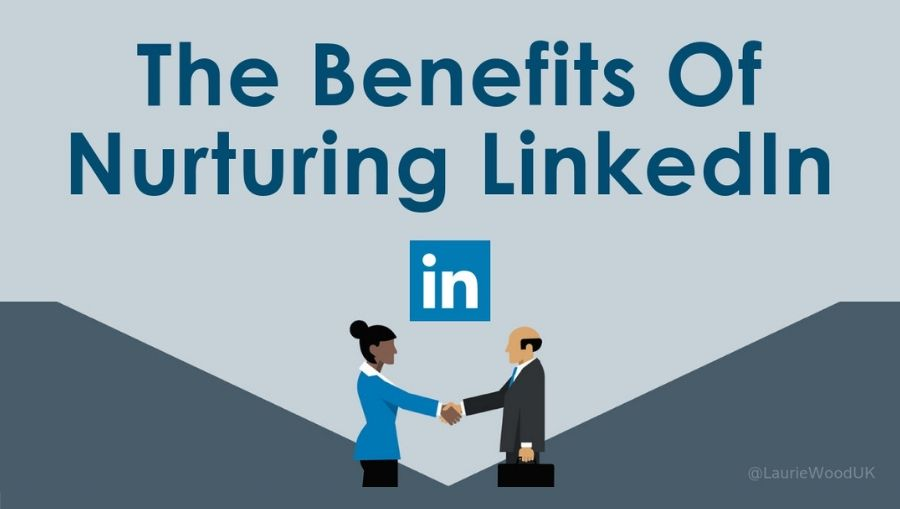 You May Have Heard The Word Linkedin Being Muttered Around By Your Colleagues But What Is Linkedin Should You What Is Linkedin Social Media Digital Marketing