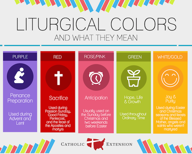 Why is the priest wearing that color? Learn more about the meaning ...