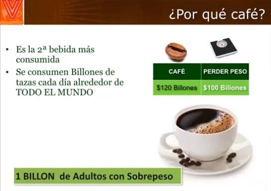 Cafe ayuda a bajar de peso