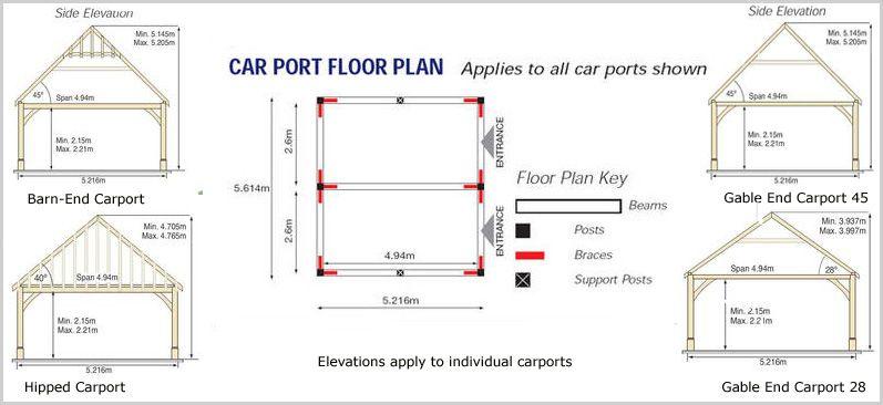 Carport Dimensions Google Search Arch 206 Single