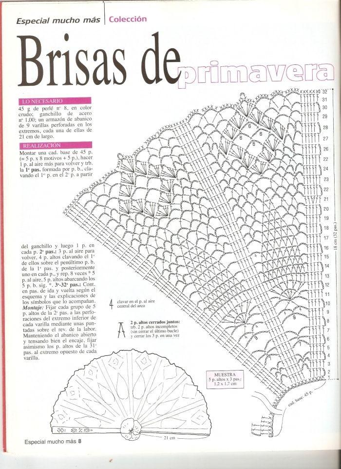 Patrón de abanicos a ganchillo - Manualidades - Foro Bodas ...