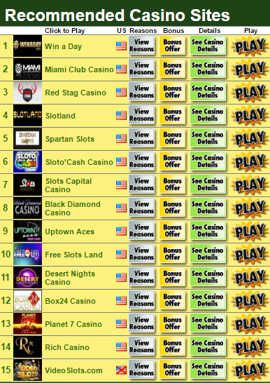 popular casino promotions