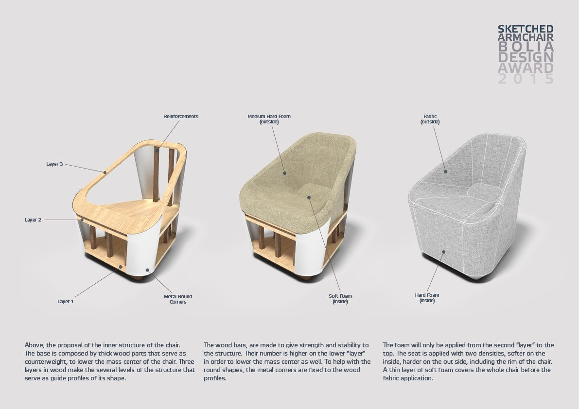 project developed for the 2015 bolia design awards | 가구