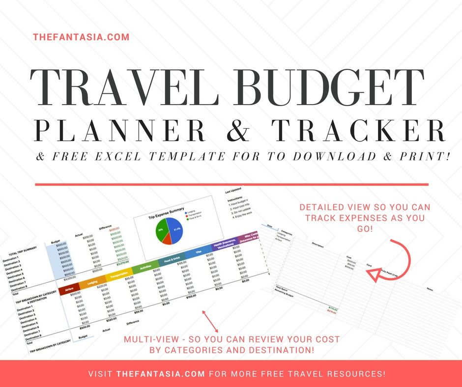 Travel More in 2017  Free Travel Budget Planner Printable