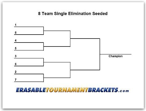 Team Bracket  Click Here For Your Free Downloadable Pdf